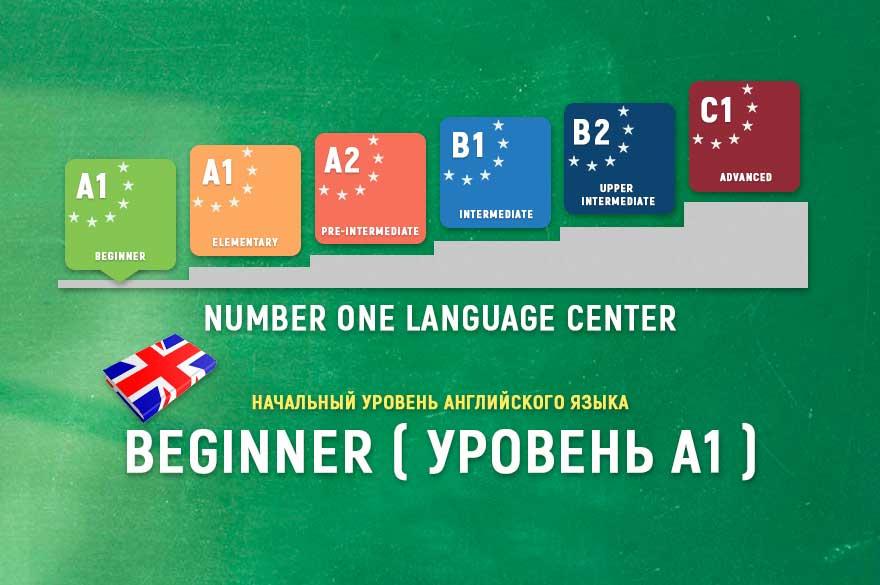 Курсы английского языка для уровня Beginner (Starter)