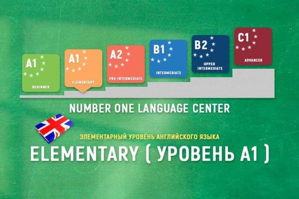 Курсы английского языка для уровня Elementary